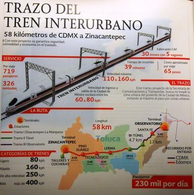 En este gran proyecto, se suman esfuerzos sin distinción partidista para dar a la población, los beneficios derivados de las obras de infraestructura.